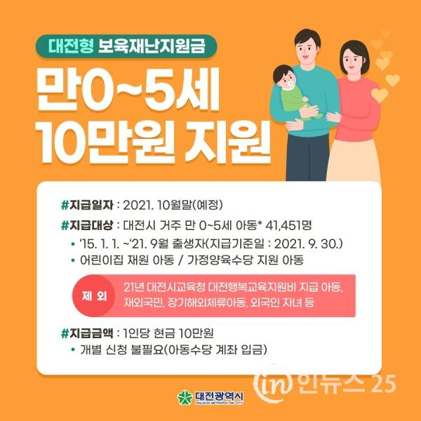 코로나19 극복! 대전형 보육재난지원금 지급