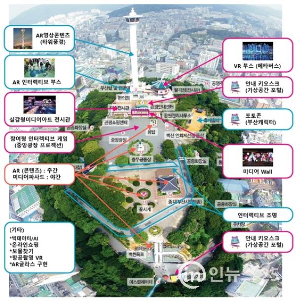 부산시, 용두산 공원 르네상스 시대 개막