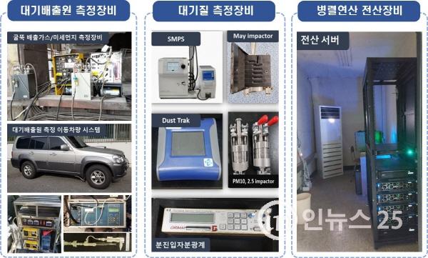 인천시, 수도권 미세먼지 연구 주도권 선점